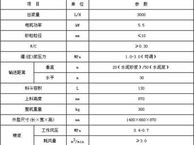 成都申港工程机械有限公司GSP30喷浆机