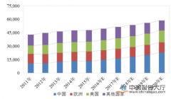 4月国内汽车市场继续回暖 存量竞争拉动汽车消费
