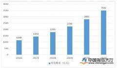民营快递企业疫情期发挥重要作用 国际快递加快市场布局